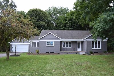 Pittsford Single Family Home U-Under Contract: 261 Fairport Road