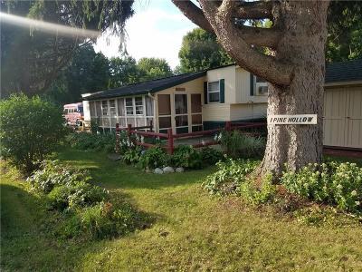 Batavia-Town NY Single Family Home A-Active: $15,000