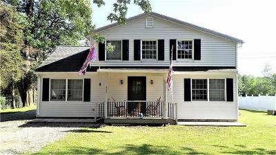 Single Family Home U-Under Contract: 499 South Avenue