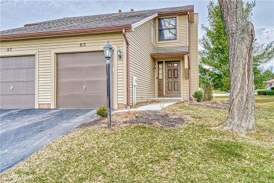 Penfield Condo/Townhouse U-Under Contract: 85 Devonshire Circle