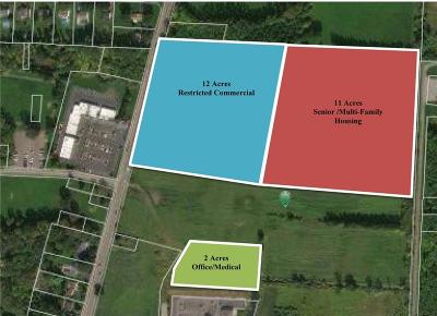 Monroe County Residential Lots & Land A-Active: 2202 North Union Street