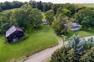 Hammond Single Family Home For Sale: 9121 Two Rod Road