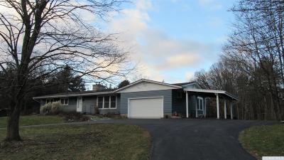 Greenport NY Single Family Home For Sale: $299,900