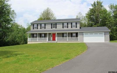 Johnstown Single Family Home For Sale: 143 Adirondack Heights