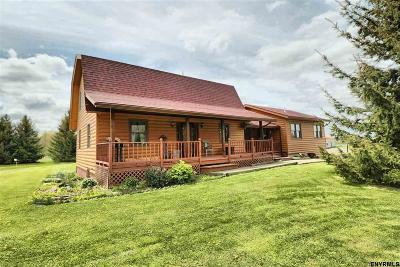 Schenectady County Single Family Home For Sale: 1153 Schoharie Turnpike