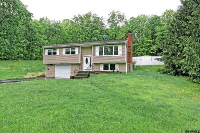 Single Family Home Closed (Final Sale): 254 Miller Rd