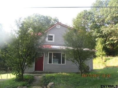 Single Family Home Price Change: 20 Whitney Dr