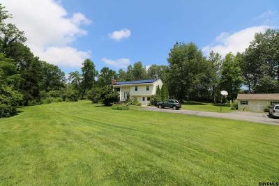 Guilderland Single Family Home Price Change: 5524 Hennessey Rd