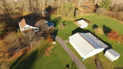 Perth Single Family Home For Sale: 1090 County Highway 126