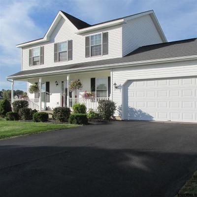 Saratoga County Single Family Home For Sale: 14 Eagle La