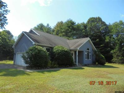 Saratoga County Single Family Home For Sale: 8 Spotswood Dr