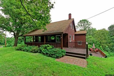 Germantown NY Single Family Home New: $215,000
