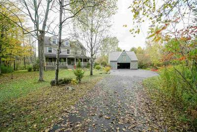 Saratoga County Single Family Home For Sale: 1945 Perth Rd