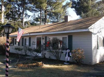 Albany Single Family Home Price Change: 80 Lincoln Av