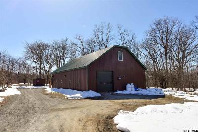 Rensselaer County Single Family Home New: 500 Knickerbocker Rd