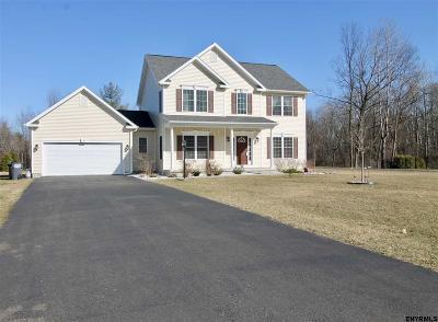 Halfmoon Single Family Home Price Change: 40 Ridgewood Dr