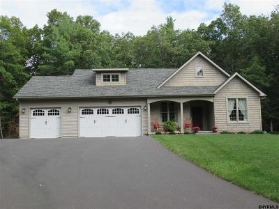 Rensselaer County Single Family Home For Sale: 37 Best Rd