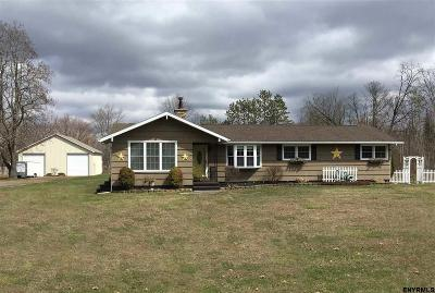 Saratoga County Single Family Home For Sale: 82 Middleline Rd