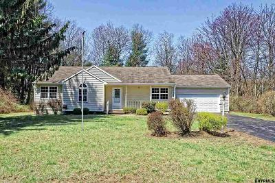 Clifton Park Single Family Home Price Change: 204 Moe Rd
