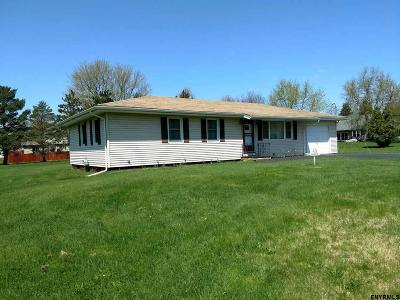 Single Family Home Pend (Under Cntr): 236 Fonda Rd
