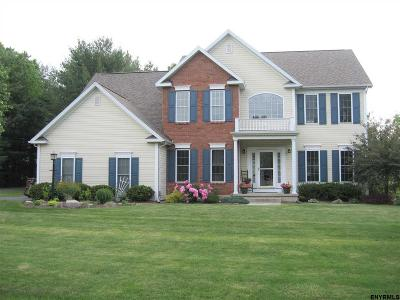 Albany County Single Family Home New: 58 Egmont Ct