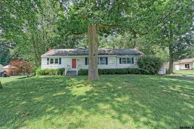 Glen Single Family Home Price Change: 4 Brookwood Dr