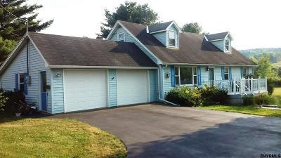 Granville Tov NY Single Family Home New: $227,500