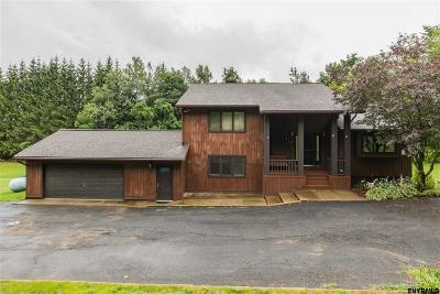 Johnstown Single Family Home Back On Market: 219 Summit View Rd