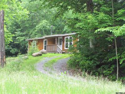 Queensbury, Fort Ann Single Family Home Price Change: 97 Lake Nebo Rd