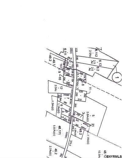 Johnstown Residential Lots & Land For Sale: 197 Burdick Rd
