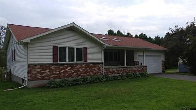 Gloversville NY Single Family Home For Sale: $139,500