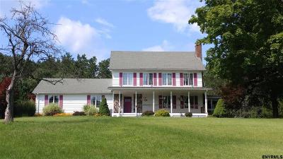 Johnstown Single Family Home For Sale: 1105 County Highway 122