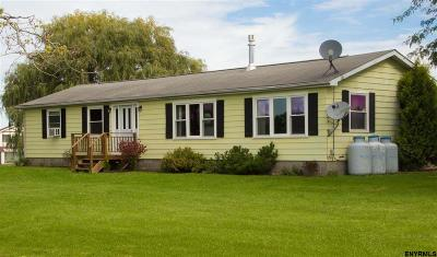 Duanesburg Single Family Home Price Change: 1289 State Highway 30