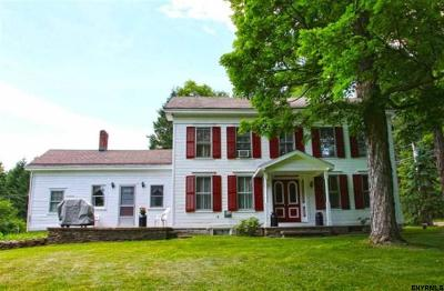 Duanesburg Single Family Home Price Change: 673 Thousand Acre Rd