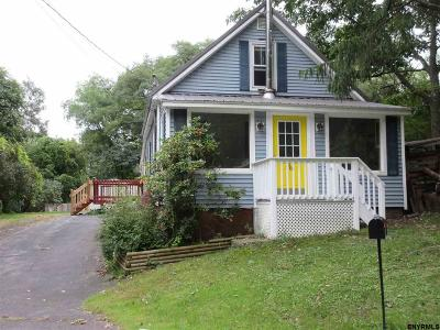 Albany County Single Family Home Price Change: 36 Old River Rd