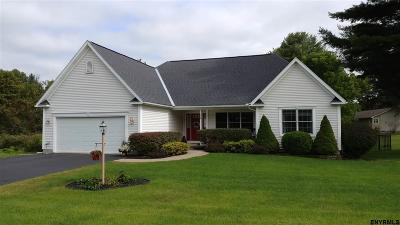 Johnstown Single Family Home For Sale: 108 Woodlawn Dr