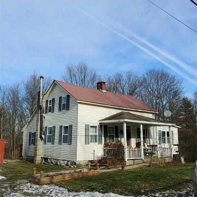 Glenville Single Family Home For Sale: 1612 West Glenville Rd