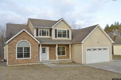 Duanesburg Single Family Home Price Change: 616 Cole Rd