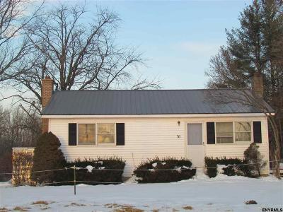 Albany County, Saratoga County, Schenectady County, Warren County, Washington County Single Family Home For Sale: 56 Golf Course Rd