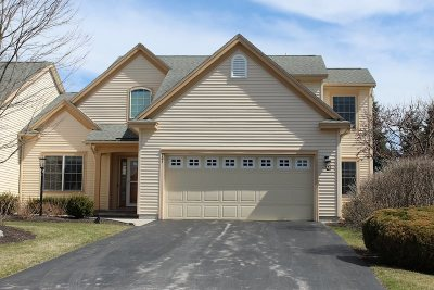 Single Family Home Price Change: 77 Walden Fields Dr
