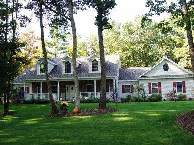 Saratoga County, Warren County Single Family Home For Sale: 11 Buff Rd