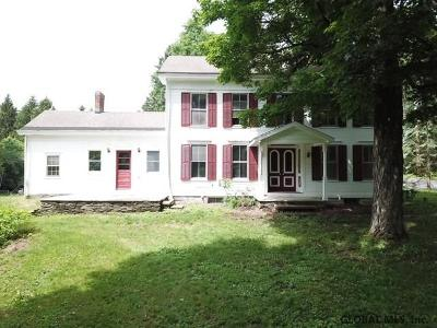 Schenectady County Single Family Home Back On Market: 673 Thousand Acres Rd