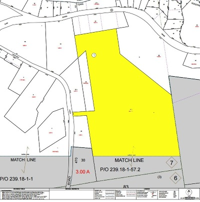 Warren County Residential Lots & Land For Sale: 524 Lockhart Mountain Rd