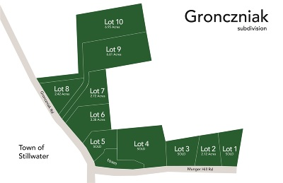 Saratoga County Residential Lots & Land For Sale: Lot #9 Gronczniak Rd