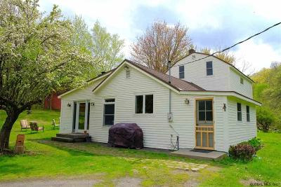 Schenectady County Single Family Home New: 4351 Ridge Rd