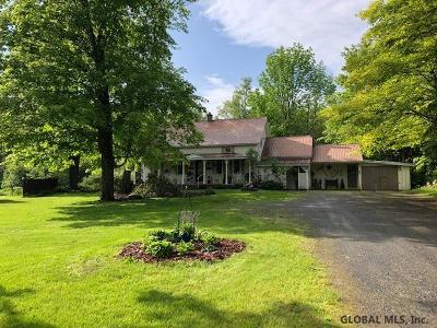 Lake Luzerne Single Family Home For Sale: 83 Ralph Rd