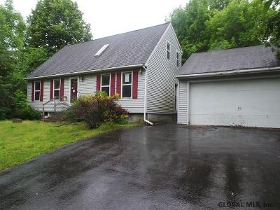 Niskayuna Single Family Home For Sale: 877 Benedict St