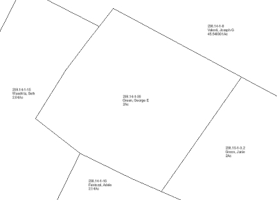 Residential Lots & Land For Sale: 201 Middle Rd
