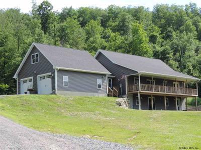 Salem Single Family Home Price Change: 146 Beattie Hollow Rd