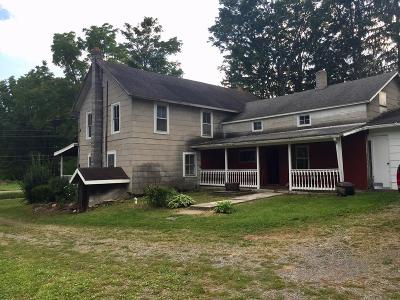 Single Family Home For Sale: 2099 County Road 16